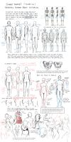 Tutorial: Drawing the Body Part 2 (Form) by Akimiya on