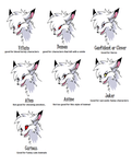 eye personality Tutorial by Ash-Dragon-wolf on DeviantArt