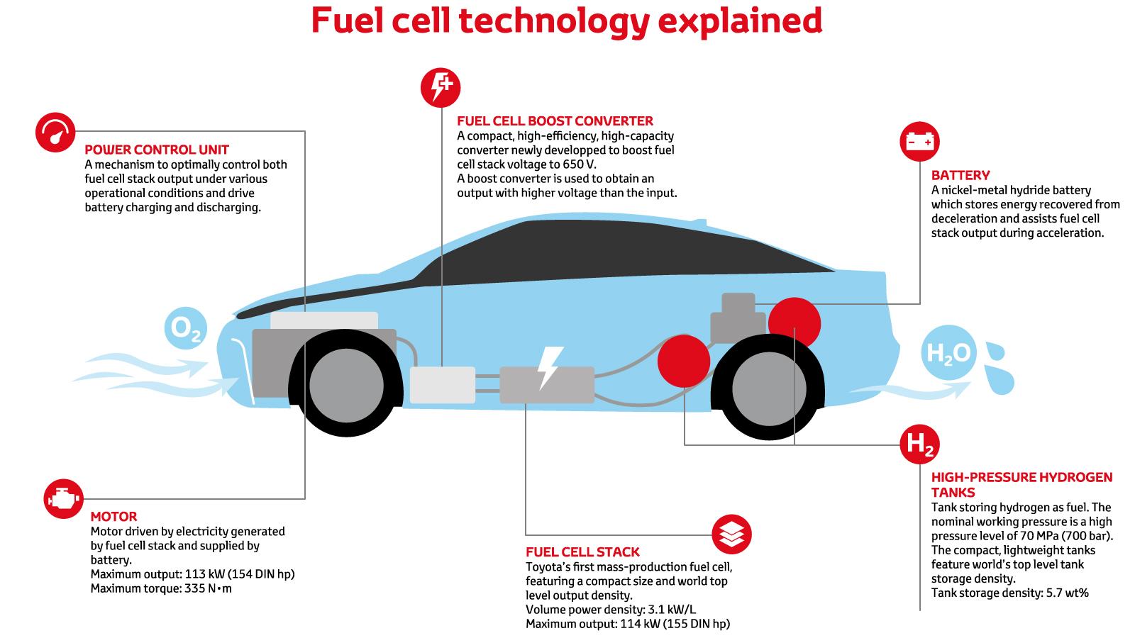 Home Fuel Cell Power Unit Notch Filter Circuit Diagram Mc33171