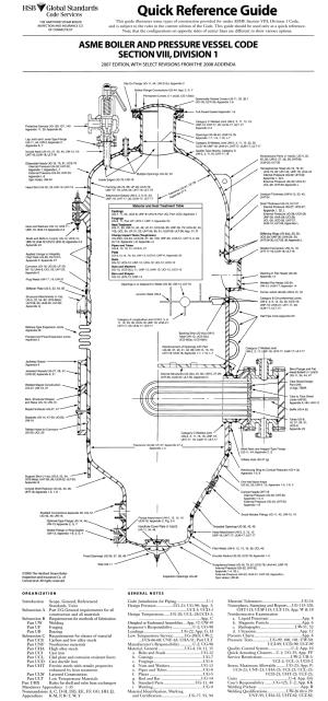 플랜트 엔지니어링 :: Quick Reference Guide  Boiler & Pressure Vessel