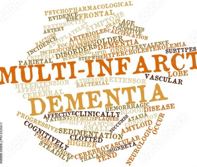 Word Cloud For Multi Infarct Dementia