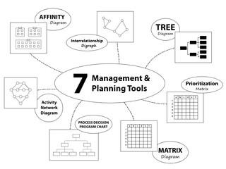 Affinity Diagram Steps, Affinity, Free Engine Image For