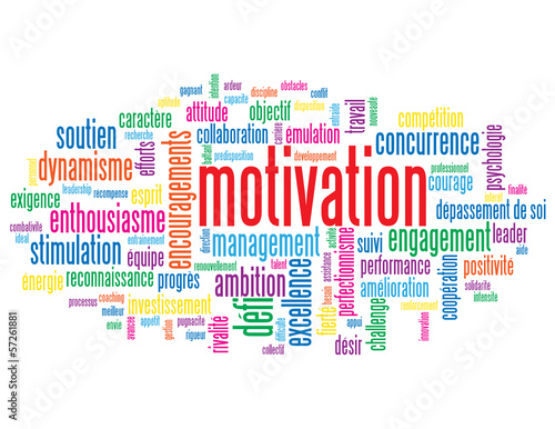 """""""nuage De Tags Motivation (travail équipe Management"""