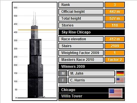 tower running 3 - TOP 10 HIGHEST TOWER RUNNING BUILDING