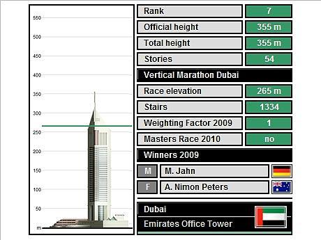 tower running 7 - TOP 10 HIGHEST TOWER RUNNING BUILDING