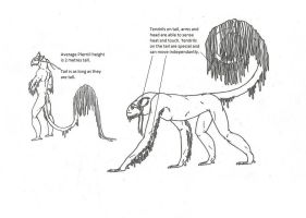 Spore: Apher Animals and Plants by ThreeCats0430 on DeviantArt