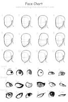 Facial Expressions Buddy Sheet for comics/cartoons by