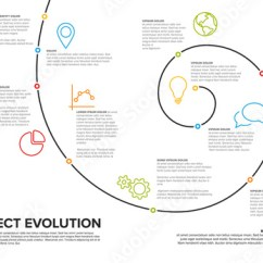 Diagram Of Evolution Timeline 12 Volt Generator Wiring Project Template Buy Photos Ap Images