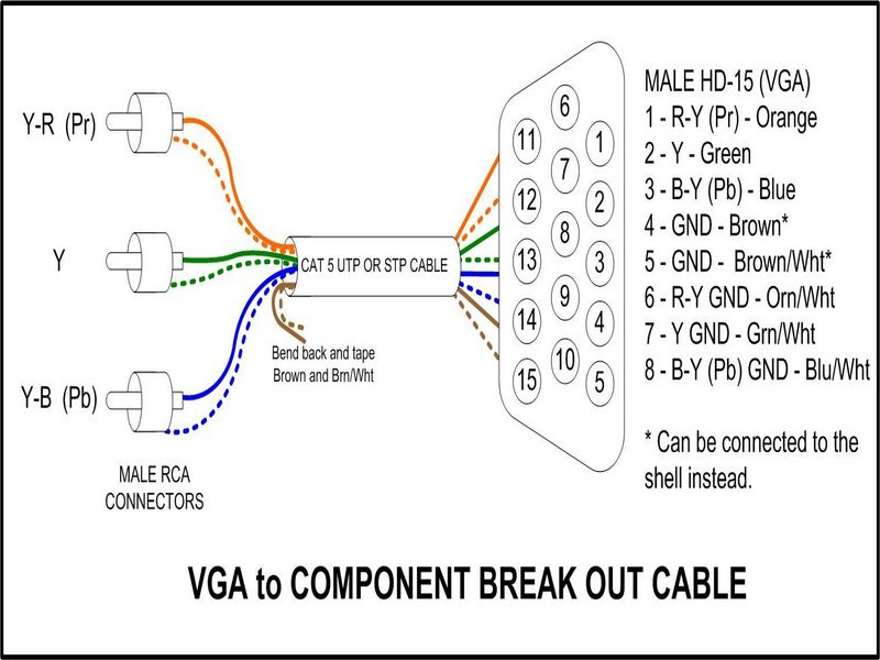15 Pin Vga Cable Diagram. Diagram. Wiring Diagram Images