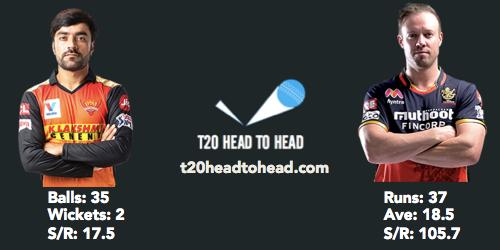 IPL 2021 SRH vs RCB Preview Rashid AB head to head