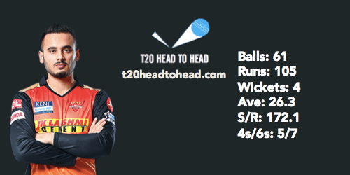IPL 2021 SRH vs RCB Preview Abdul Samad