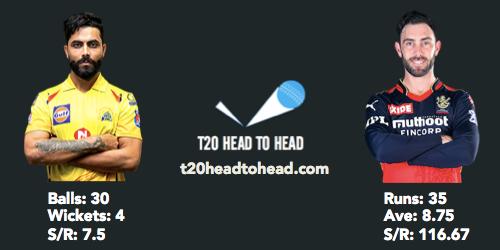 CSK vs RCB head to head Jadeja Maxwell