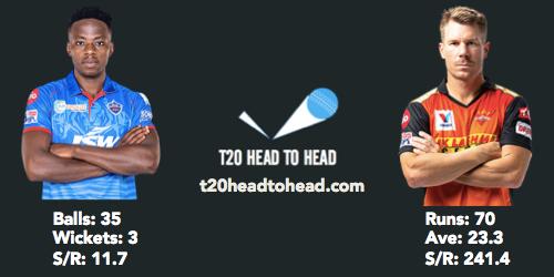 SRH vs DC head to head Rabada Warner
