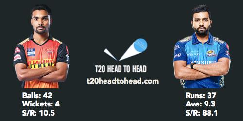 SRH vs MI preview Sandeep Rohit head to head