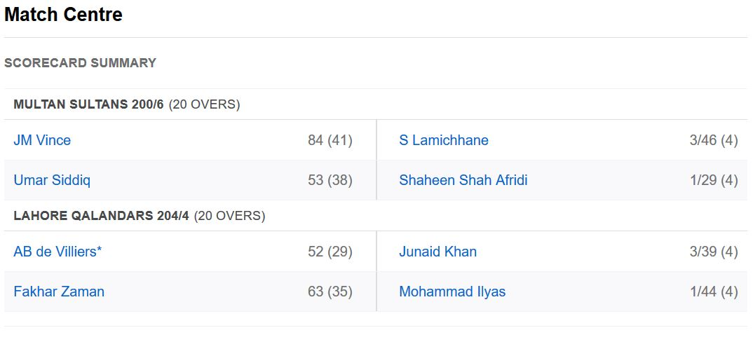 Qalanders chased highest score of PSL 4 yet. Sultans