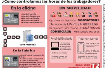 infografia t2 sistemas control