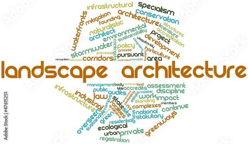 """""""word cloud landscape architecture"""""""