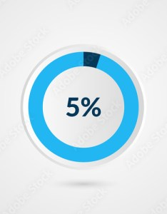 percent blue grey and white pie chart percentage vector infographics circle diagram business also rh fotolia
