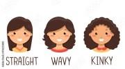 """""""kids girls hair types illustration"""""""