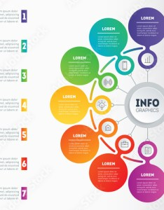 Vector infographics or mind map of technology education process business presentation infographic with options web template  chart also rh fotolia
