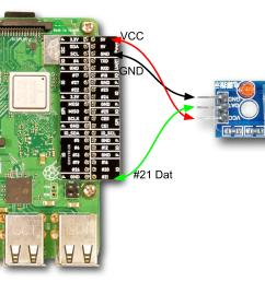 to be able to use the dht11 temperature and humidity sensor we will have to install the node red node and the bcm2835 library to support it the easiest way  [ 2500 x 1650 Pixel ]