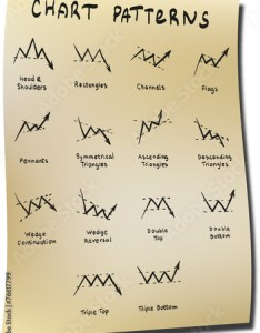Stocks and forex chart patterns also stock image royalty free vector rh fotolia