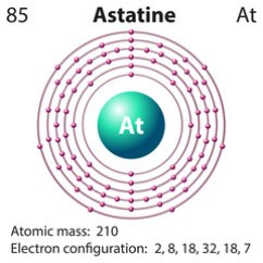 Cobalt Electron Dot Diagram Tridonic Digital Dimmable Ballast Wiring Lewis For Astatine Great Installation Of Search Photos Rh Fotolia Com Astatines Boron