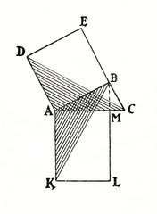 Photos, illustrations et vidéos de pythagore
