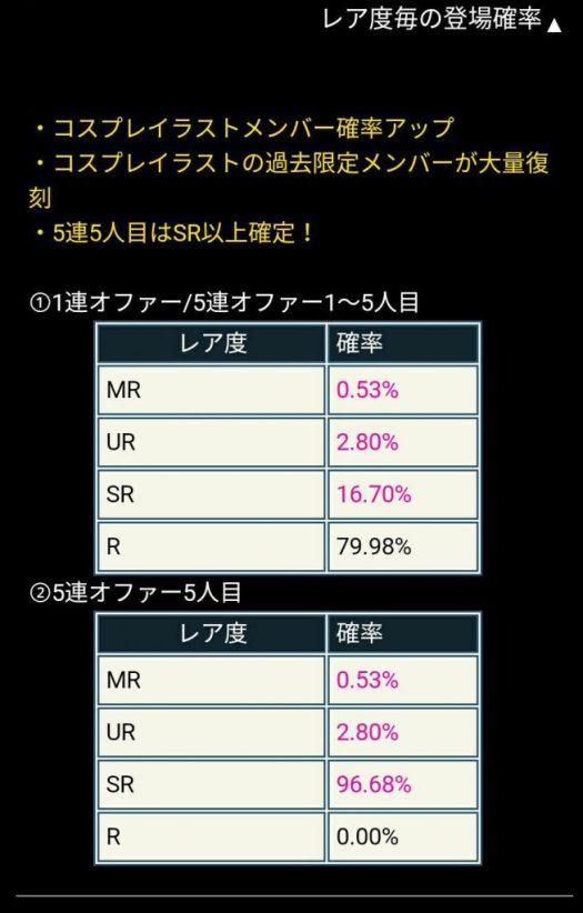 画像①MR出現率は0.53%