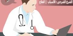 الشرخ الشرجى الأسبا التشخيص وطرق العلاج