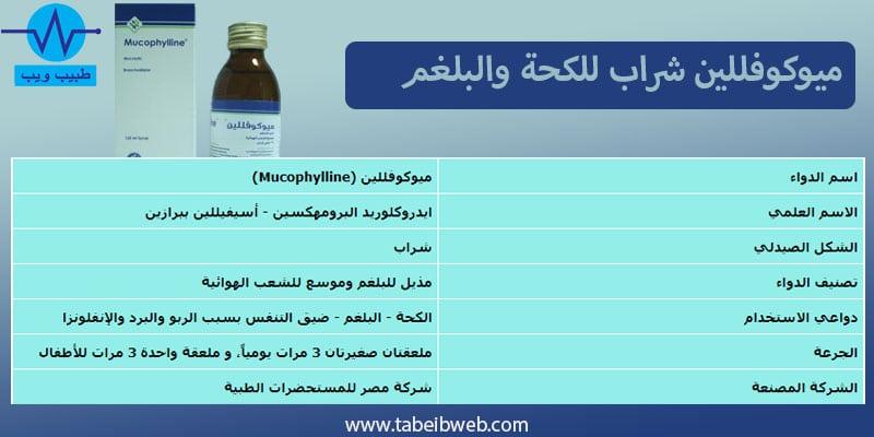 ميوكوفللين (Mucophylline) شراب للكحة والبلغم