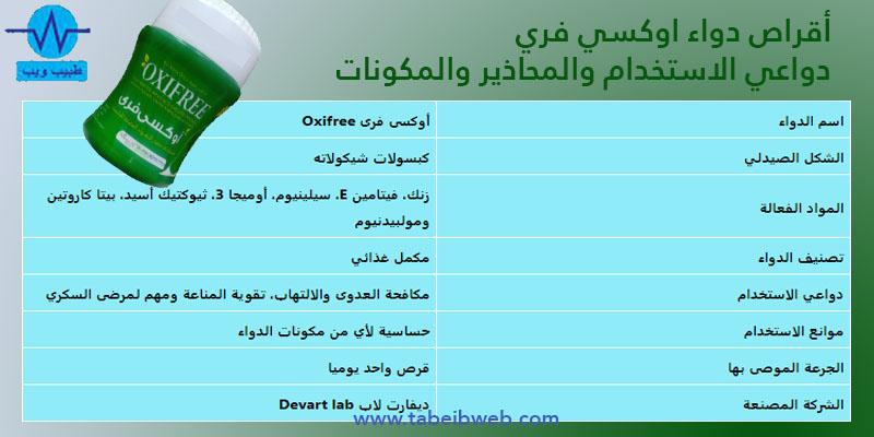 أقراص دواء اوكسي فري Oxifree دواعي الاستخدام والمحاذير والمكونات