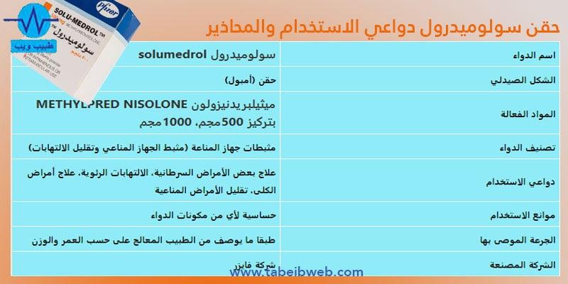 حقن سولوميدرول solumedrol دواعي الاستخدام والمحاذير