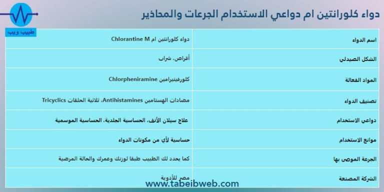 دواء كلورانتين ام Chlorantine M دواعي الاستخدام الجرعات والمحاذير