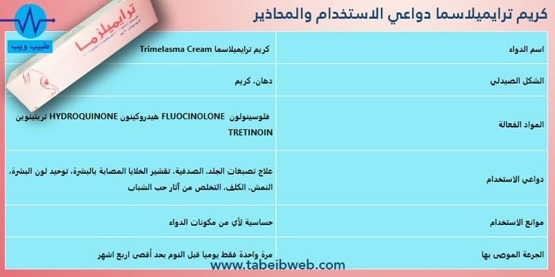 كريم ترايميلاسما Trimelasma Cream دواعي الاستخدام والمحاذير