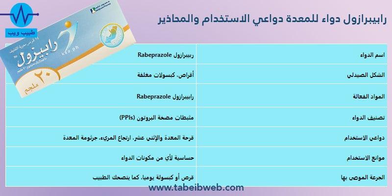 رابيبرازول Rabeprazole دواء للمعدة دواعي الاستخدام والمحاذير