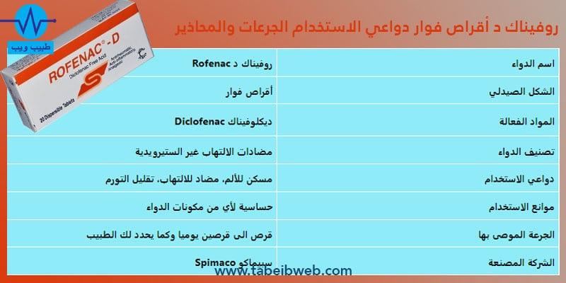 روفيناك د Rofenac أقراص فوار دواعي الاستخدام الجرعات والمحاذير