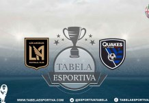 Onde a assistir a Los Angeles FC x San Jose Earthquakes 21/08/2019 – MLS