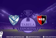 Onde a assistir a Vélez Sarsfield x Newell's Old Boys 24/08/2019 – Campeonato Argentino