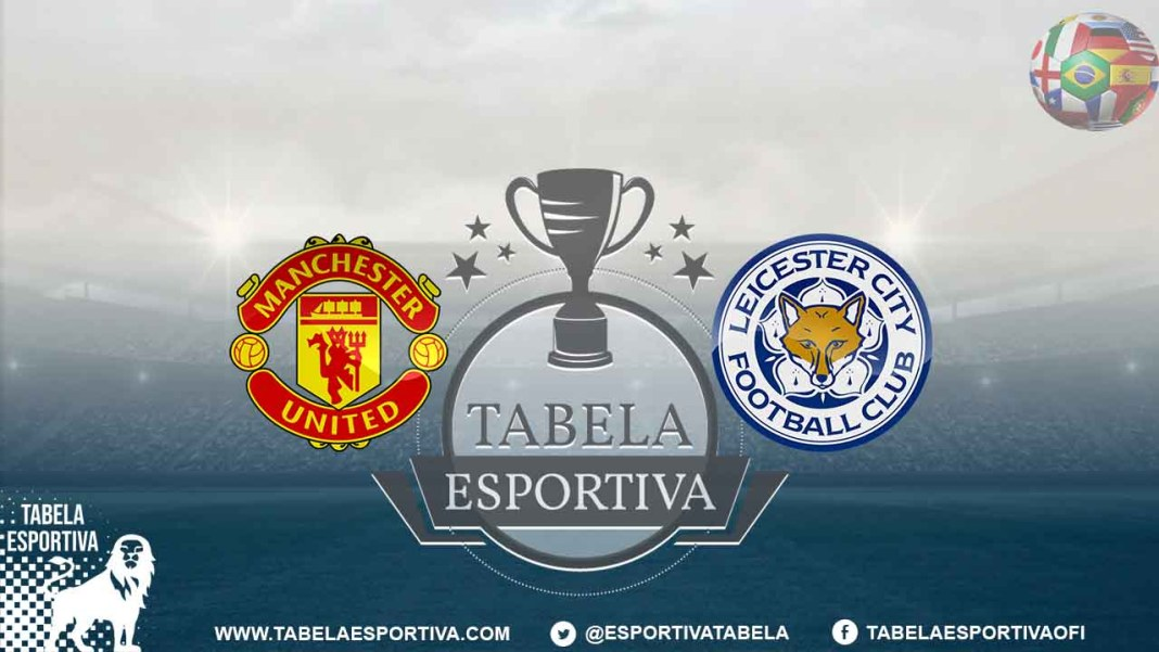 Onde a assistir a Manchester United x Leicester City 14/09/2019 – Campeonato Inglês