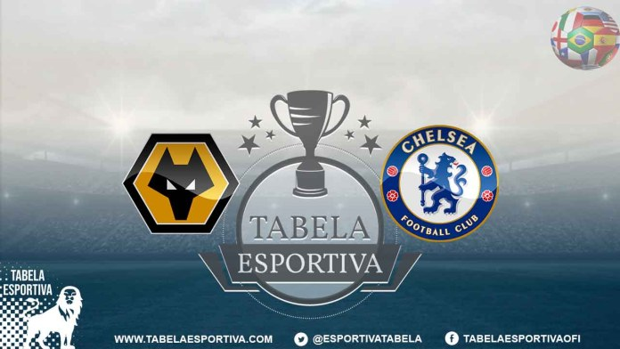 Onde a assistir a Wolves x Chelsea 14/09/2019 – Campeonato Inglês