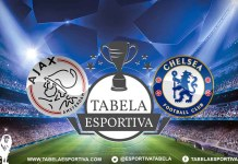 Onde a assistir a Ajax x Chelsea 23/10/2019 – Champions League