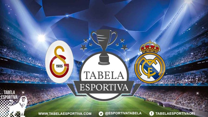 Onde a assistir a Galatasaray x Real Madrid 22/10/2019 – Champions League