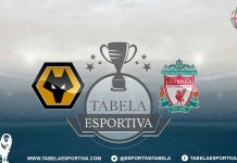 Onde assistir a Wolves x Liverpool 23/1/2020 – Campeonato inglês