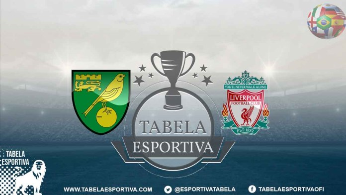 Onde assistir a Norwich x Liverpool 15/02/2020 – Campeonato Inglês