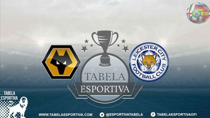 Onde assistir a Wolves x Leicester 14/02/2020 – Campeonato Inglês
