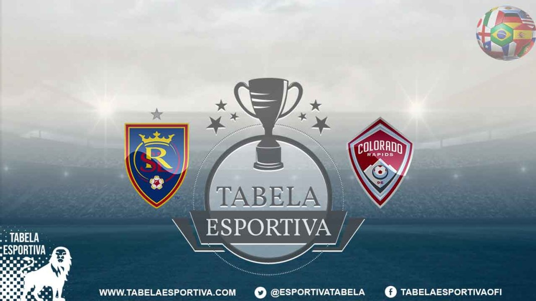 Como assistir Real Salt Lake x Colorado Rapids Ao Vivo - MLS | 12/07/2020