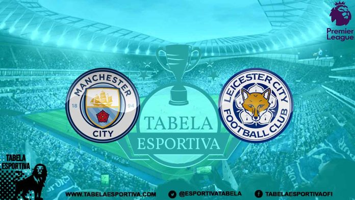 Onde a assistManchester City x Leicester 06/05/2019 – Campeonato Inglês