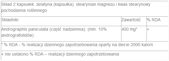 andrographis_extract skład