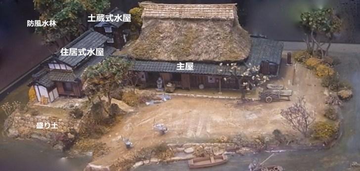 輪中生活館(旧名和邸)